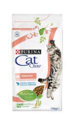 Cat Chow Dry Special Care Sensitive сухой корм для кошек с чувствительным пищеварением, с лососем