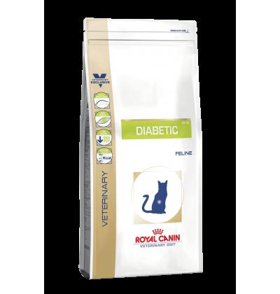 Royal Canin DIABETIC Диета для кошек при сахарном диабете