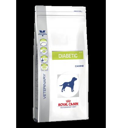 Royal Canin DIABETIC вет.диета для собак при сахарном диабете